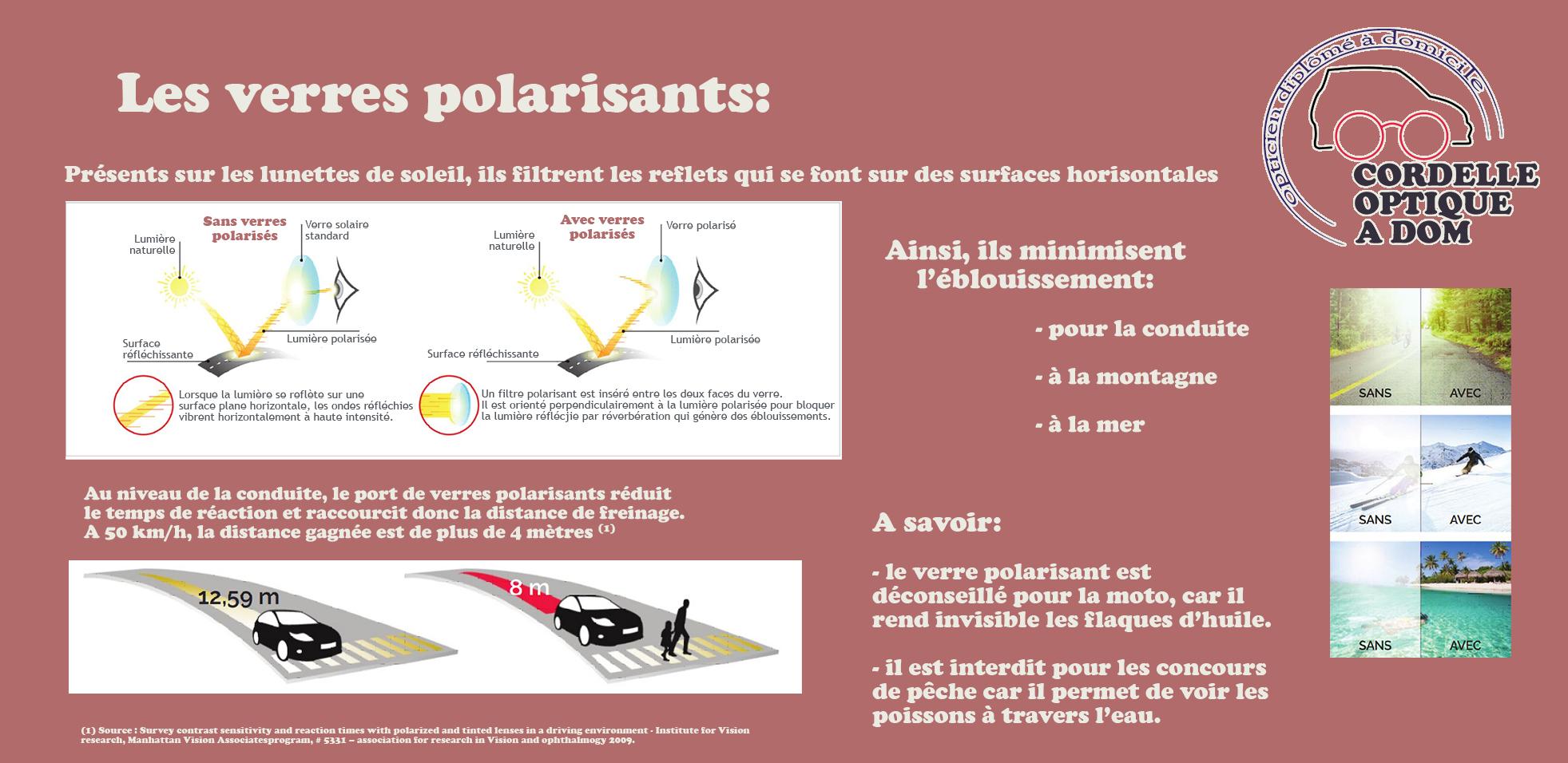 infos polarisé